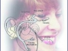 Symptoms of Facial nerve damage